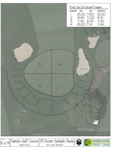 Graph showing when and where sun hits on a golf course
